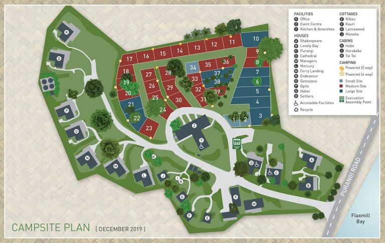 Flaxmill Property and Campground Plan